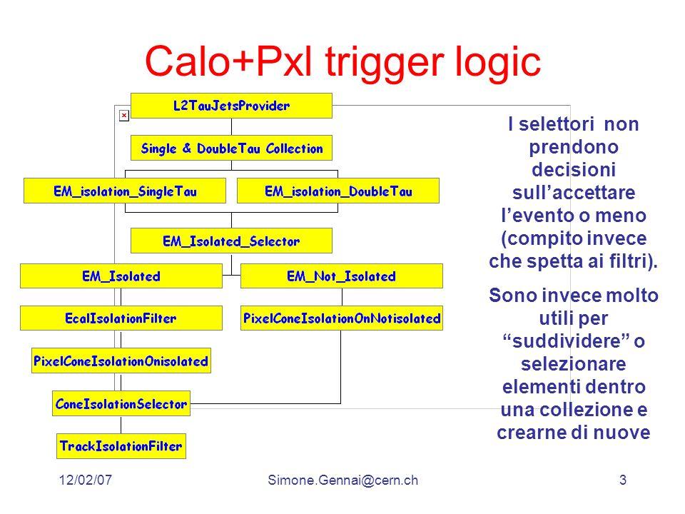 12/02/07Simone.Gennai@cern.ch3 Calo+Pxl trigger logic I selettori non prendono decisioni sullaccettare levento o meno (compito invece che spetta ai filtri).