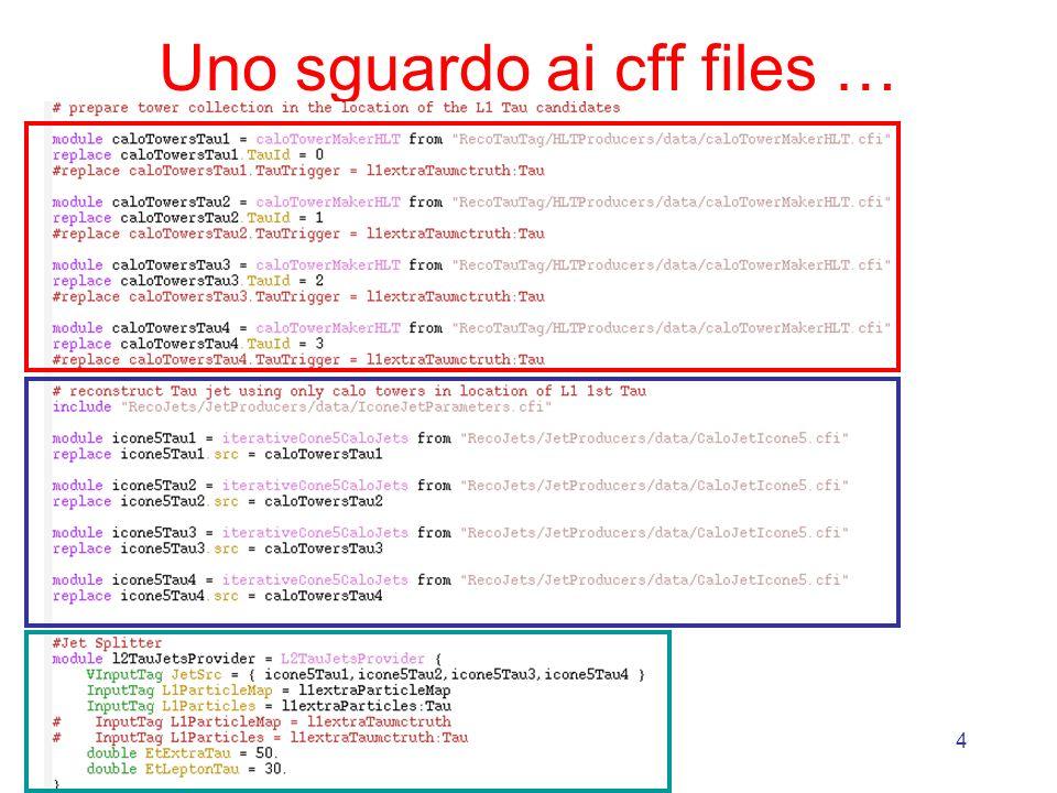 12/02/07Simone.Gennai@cern.ch4 Uno sguardo ai cff files …
