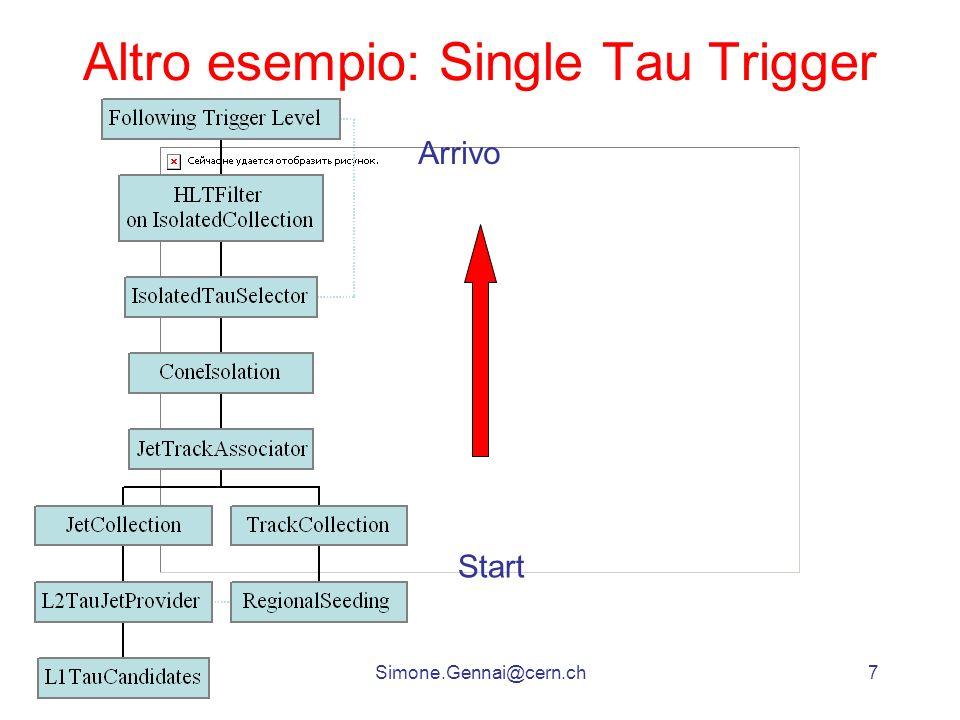 12/02/07Simone.Gennai@cern.ch7 Altro esempio: Single Tau Trigger Start Arrivo