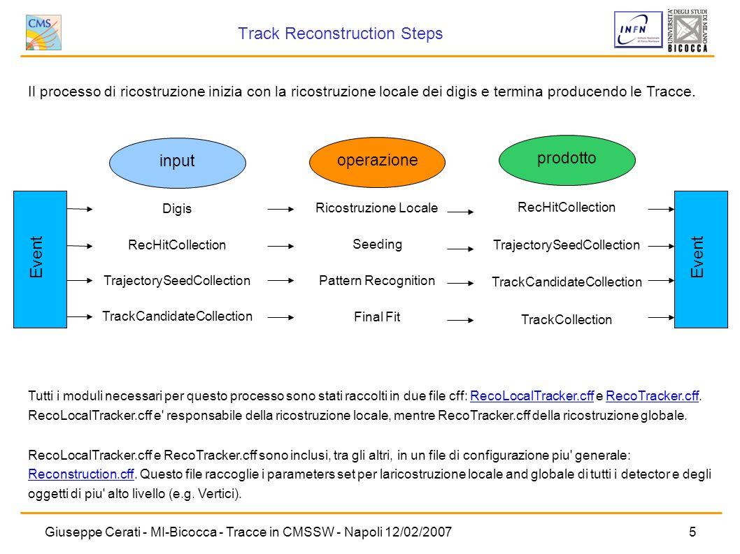 Giuseppe Cerati - MI-Bicocca - Tracce in CMSSW - Napoli 12/02/20076 modulopackage, cfi/cff siPixelClusters, siPixelRecHits, siStripClusters, siStripMatchedRecHits RecoLocalTracker/SiStripRecHitConverter/data/SiStripRecHitConverter.cfi RecoLocalTracker/SiStripRecHitConverter/data/SiStripRecHitMatcher.cfi RecoLocalTracker/SiStripRecHitConverter/data/StripCPEfromTrackAngle.cfi RecoLocalTracker/SiStripClusterizer/data/SiStripClusterizer.cfi RecoLocalTracker/SiPixelClusterizer/data/SiPixelClusterizer.cfi RecoLocalTracker/SiPixelRecHits/data/SiPixelRecHits.cfi globalMixedSeeds RecoTracker/TkSeedGenerator/data/GlobalMixedSeeds.cff RecoTracker/TkSeedGenerator/data/GlobalMixedSeeds.cfi ckfTrackCandidates RecoTracker/CkfPattern/data/CkfTrackCandidates.cff RecoTracker/CkfPattern/data/CkfTrackCandidates.cfi RecoTracker/TrackProducer/data/CTFFinalFitWithMaterial.cff RecoTracker/TrackProducer/data/CTFFinalFitWithMaterial.cfi ctfWithMaterialTracks Moduli and file cfi