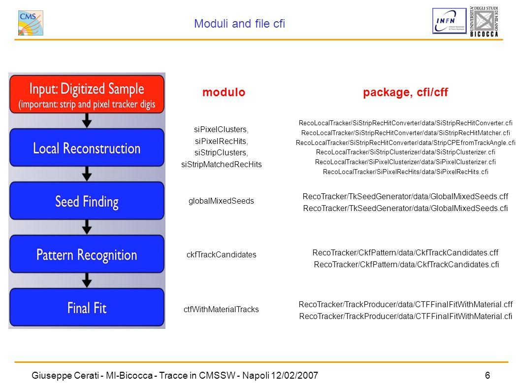 Giuseppe Cerati - MI-Bicocca - Tracce in CMSSW - Napoli 12/02/20077 disporre di un file con campione di eventi gia digitalizzato (digitizedSample.root) https://twiki.cern.ch/twiki/bin/view/CMS/WorkBookSimDigi https://twiki.cern.ch/twiki/bin/view/CMS/WorkBookSimDigi Come runnare la ricostruzione scramv1 p CMSSW CMSSW_1_2_0 cd CMSSW_1_2_0/src eval `scramv1 runtime -csh` cmscvsroot CMSSW cvs login [98passwd] 1.