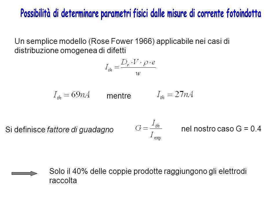Un semplice modello (Rose Fower 1966) applicabile nei casi di distribuzione omogenea di difetti mentre Si definisce fattore di guadagno nel nostro caso G = 0.4 Solo il 40% delle coppie prodotte raggiungono gli elettrodi raccolta