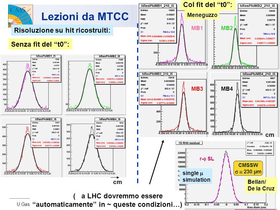U.Gasparini CMS-Italia, Napoli 2007 11 Lezioni da MTCC single simulation Bellan/ De la Cruz Meneguzzo MB1MB2 MB3MB4 Risoluzione su hit ricostruiti: Senza fit del t0: Col fit del t0: cm ( a LHC dovremmo essere automaticamente in ~ queste condizioni…)