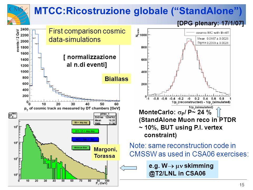 U.Gasparini CMS-Italia, Napoli 2007 15 MTCC:Ricostruzione globale (StandAlone) First comparison cosmic data-simulations Biallass MonteCarlo: P / P~ 24