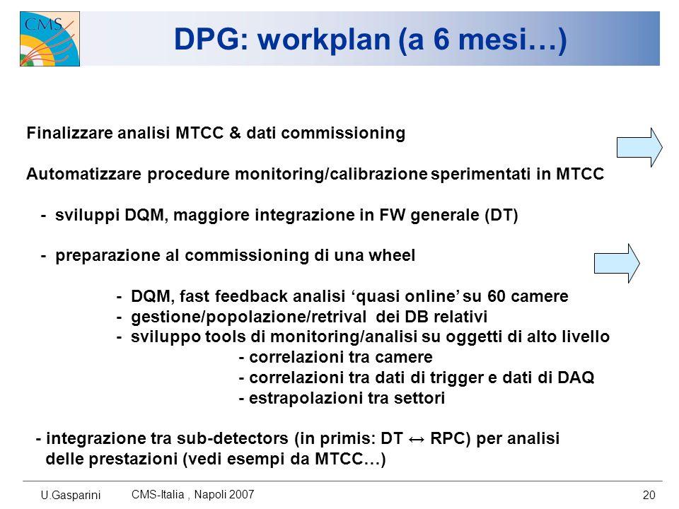 U.Gasparini CMS-Italia, Napoli 2007 20 DPG: workplan (a 6 mesi…) Finalizzare analisi MTCC & dati commissioning Automatizzare procedure monitoring/calibrazione sperimentati in MTCC - sviluppi DQM, maggiore integrazione in FW generale (DT) - preparazione al commissioning di una wheel - DQM, fast feedback analisi quasi online su 60 camere - gestione/popolazione/retrival dei DB relativi - sviluppo tools di monitoring/analisi su oggetti di alto livello - correlazioni tra camere - correlazioni tra dati di trigger e dati di DAQ - estrapolazioni tra settori - integrazione tra sub-detectors (in primis: DT RPC) per analisi delle prestazioni (vedi esempi da MTCC…)