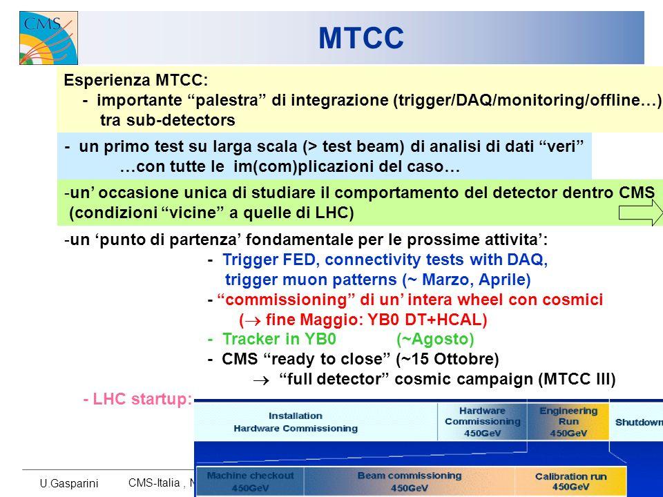 U.Gasparini CMS-Italia, Napoli 2007 4 MTCC Esperienza MTCC: - importante palestra di integrazione (trigger/DAQ/monitoring/offline…) tra sub-detectors - un primo test su larga scala (> test beam) di analisi di dati veri …con tutte le im(com)plicazioni del caso… -un punto di partenza fondamentale per le prossime attivita: - Trigger FED, connectivity tests with DAQ, trigger muon patterns (~ Marzo, Aprile) - commissioning di un intera wheel con cosmici ( fine Maggio: YB0 DT+HCAL) - Tracker in YB0 (~Agosto) - CMS ready to close (~15 Ottobre) full detector cosmic campaign (MTCC III) - LHC startup: -un occasione unica di studiare il comportamento del detector dentro CMS (condizioni vicine a quelle di LHC)