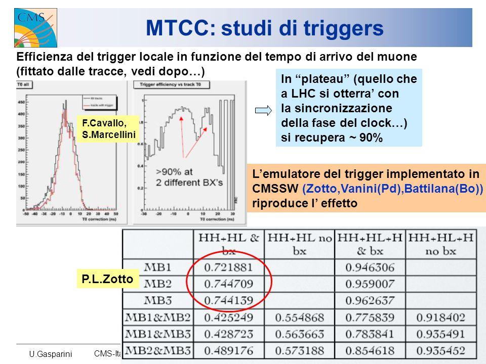 U.Gasparini CMS-Italia, Napoli 2007 9 MTCC: studi di triggers Efficienza del trigger locale in funzione del tempo di arrivo del muone (fittato dalle tracce, vedi dopo…) In plateau (quello che a LHC si otterra con la sincronizzazione della fase del clock…) si recupera ~ 90% F.Cavallo, S.Marcellini Lemulatore del trigger implementato in CMSSW (Zotto,Vanini(Pd),Battilana(Bo)) riproduce l effetto P.L.Zotto