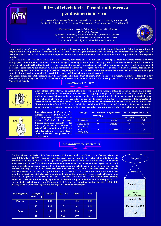 Utilizzo di rivelatori a TermoLuminescenza per dosimetria in vivo M. G. Sabini a,b), L. Raffaele c,b), G.A.P. Cirrone a,b), G. Cuttone b), A. Grasso e