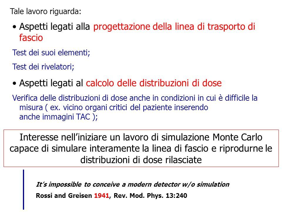 Simulazione del modulatore di energia del fascio Immagini DICOM Confronti statistici delle distribuzioni di dose con rivelatori 2D e sistemi di treatment planning TOOL PER STUDIARE NUOVE LINEE PER FUTURI PROGETTI ADROTERAPICI CNA - Pavia Centro di Adroterapia - Catania CONCLUSIONI E SVILUPPI FUTURI