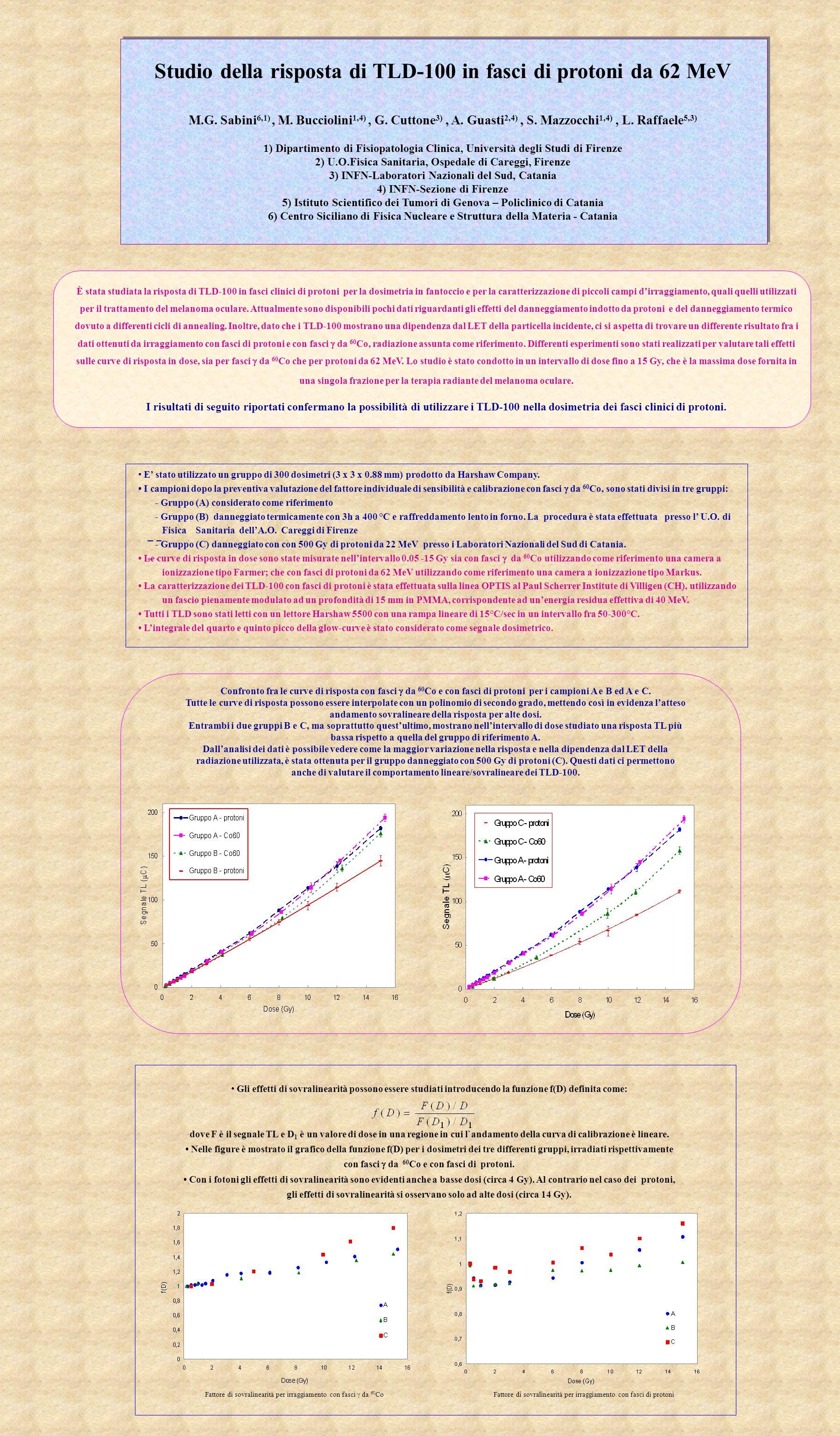 Studio della risposta di TLD-100 in fasci di protoni da 62 MeV M.G. Sabini 6,1), M. Bucciolini 1,4), G. Cuttone 3), A. Guasti 2,4), S. Mazzocchi 1,4),