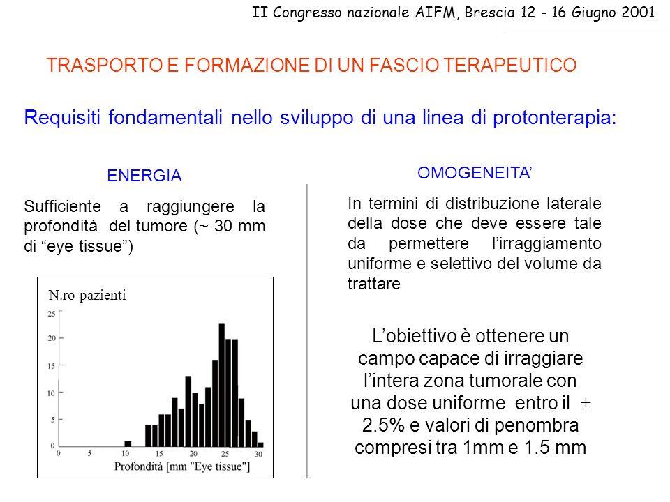 II Congresso nazionale AIFM, Brescia 12 - 16 Giugno 2001 Per una valutazione dosimetrica della omogeneità va considerato che ogni elemento della linea con cui il fascio interagisce può modificare la distribuzione dei profili trasversali di dose VALUTAZIONE DELLOMOGENEITA NELLE CONDIZIONI TERAPEUTICHE Fascio non modulato allisocentro Fascio modulato allisocentro COLLIMATORE: Φ = 25 mm RIVELATORE: diodo al silicio