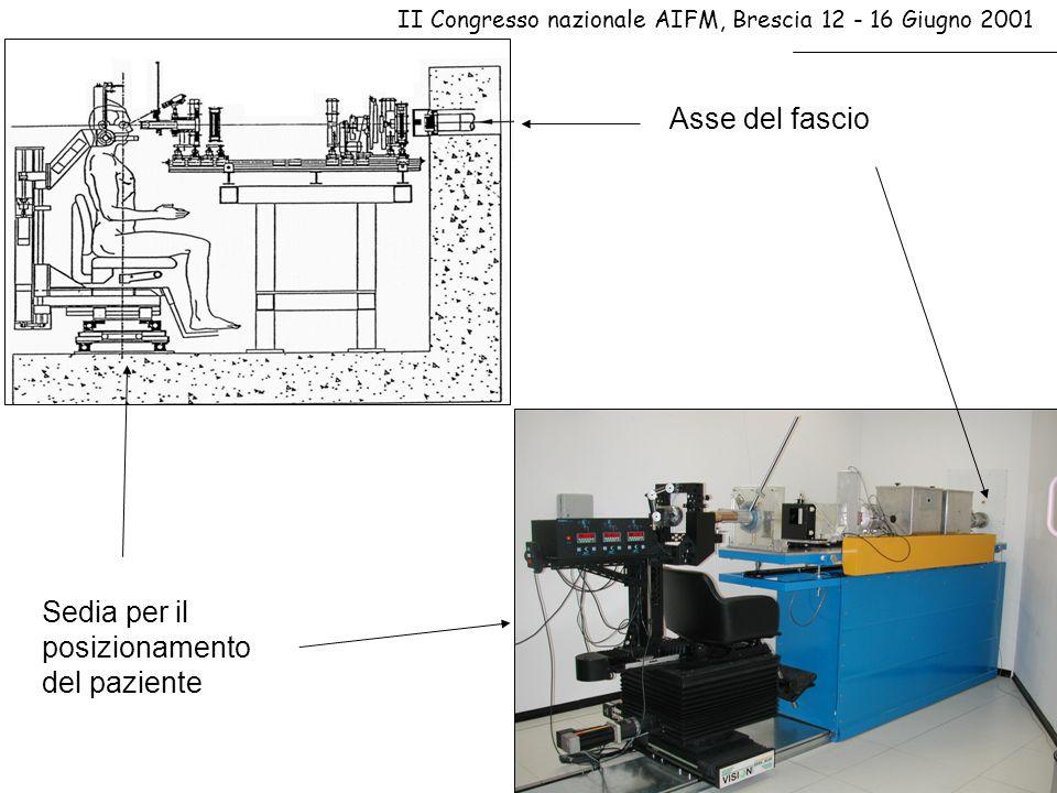 II Congresso nazionale AIFM, Brescia 12 - 16 Giugno 2001 Asse del fascio Sedia per il posizionamento del paziente
