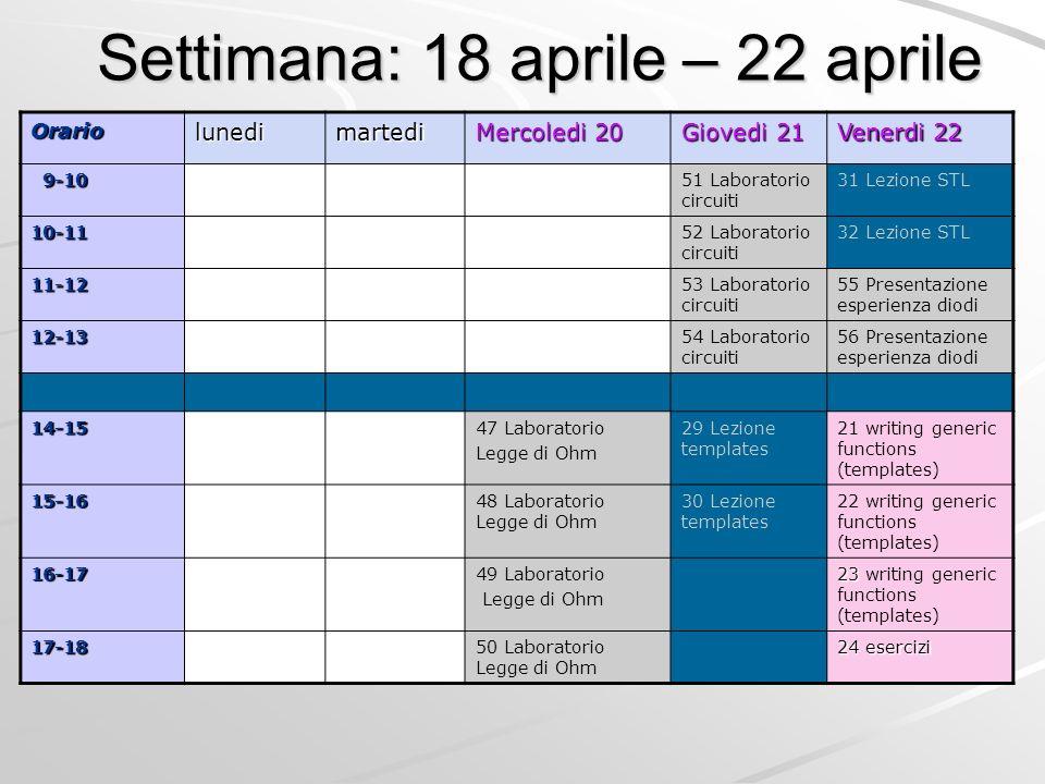 Settimana: 18 aprile – 22 aprile Orariolunedimartedi Mercoledi 20 Giovedi 21 Venerdi 22 9-10 9-1051 Laboratorio circuiti 31 Lezione STL 10-1152 Labora