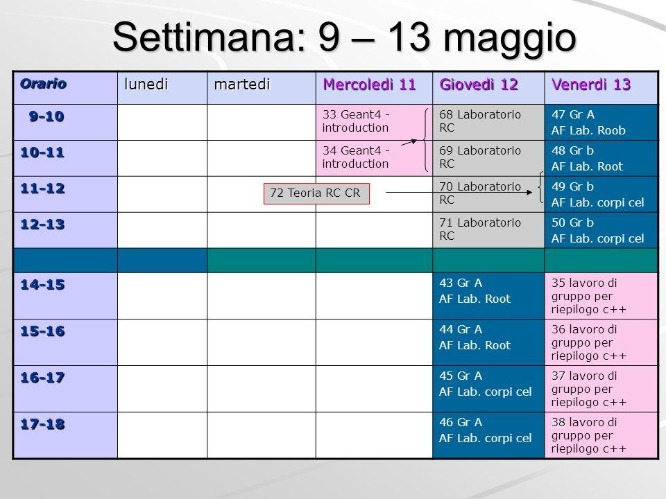 Settimana: 9 – 13 maggio Orariolunedimartedi Mercoledi 11 Giovedi 12 Venerdi 13 9-10 9-10 33 Geant4 - introduction 68 Laboratorio RC 47 Gr A AF Lab.