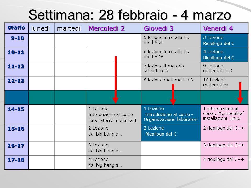 Settimana: 28 febbraio - 4 marzo Orariolunedimartedi Mercoledi 2 Giovedi 3 Venerdi 4 9-10 9-10 5 lezione intro alla fis mod ADB 3 Lezione Riepilogo de