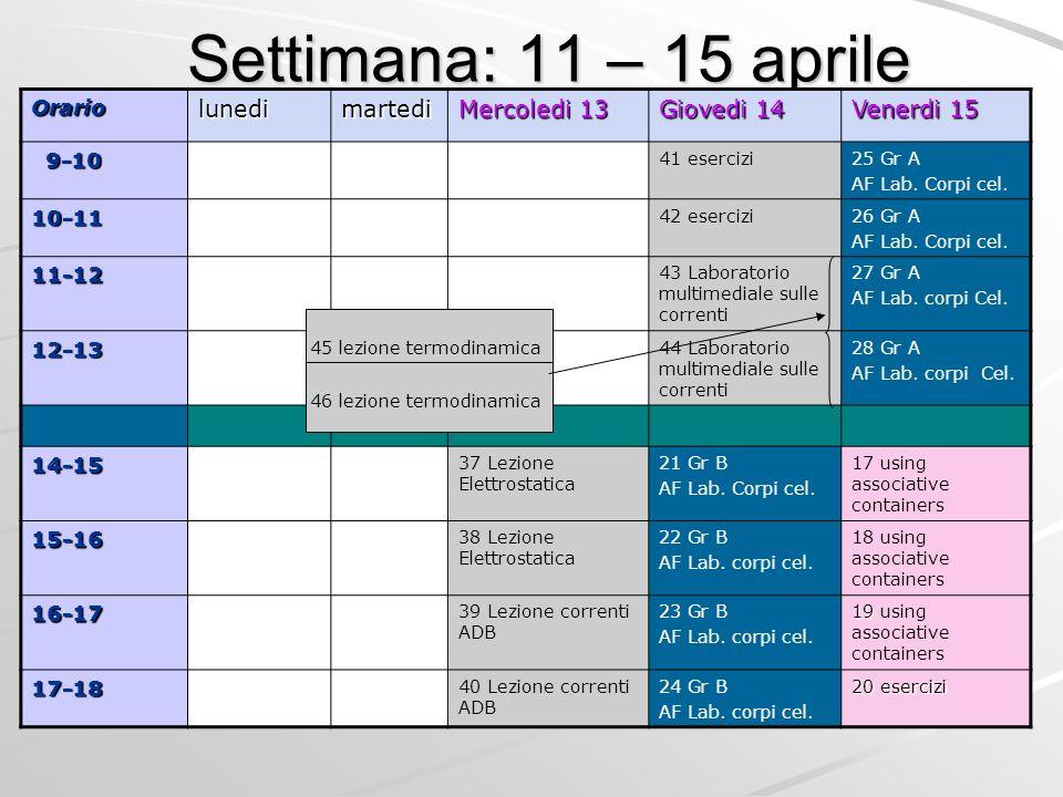 Settimana: 11 – 15 aprile Orariolunedimartedi Mercoledi 13 Giovedi 14 Venerdi 15 9-10 9-10 41 esercizi25 Gr A AF Lab.