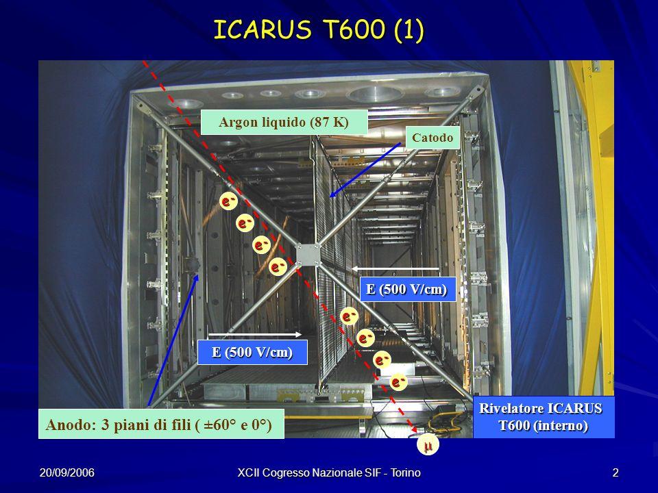 20/09/2006 XCII Cogresso Nazionale SIF - Torino 2 Argon liquido (87 K) Catodo Anodo: 3 piani di fili ( ±60° e 0°) E (500 V/cm) Rivelatore ICARUS T600 (interno) e-e-e-e- e-e-e-e- e-e-e-e- e-e-e-e- e-e-e-e- e-e-e-e- e-e-e-e- e-e-e-e- ICARUS T600 (1)