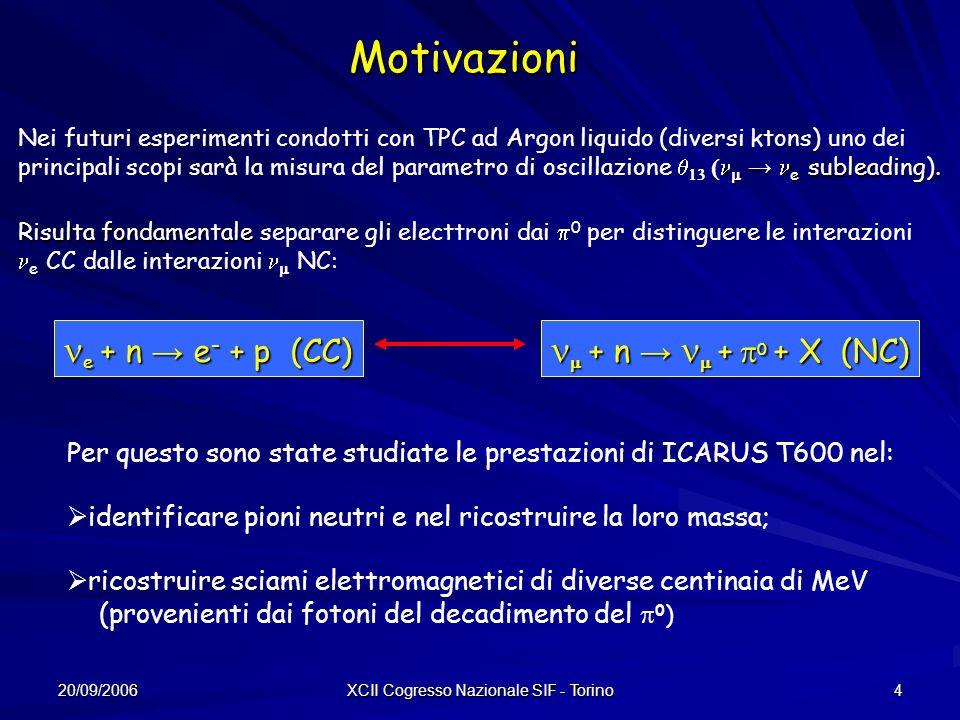 20/09/2006 XCII Cogresso Nazionale SIF - Torino 4 Motivazioni Per questo sono state studiate le prestazioni di ICARUS T600 nel: identificare pioni neutri e nel ricostruire la loro massa; ricostruire sciami elettromagnetici di diverse centinaia di MeV (provenienti dai fotoni del decadimento del 0 ) Nei futuri esperimenti condotti con TPC ad Argon liquido (diversi ktons) uno dei e subleading).