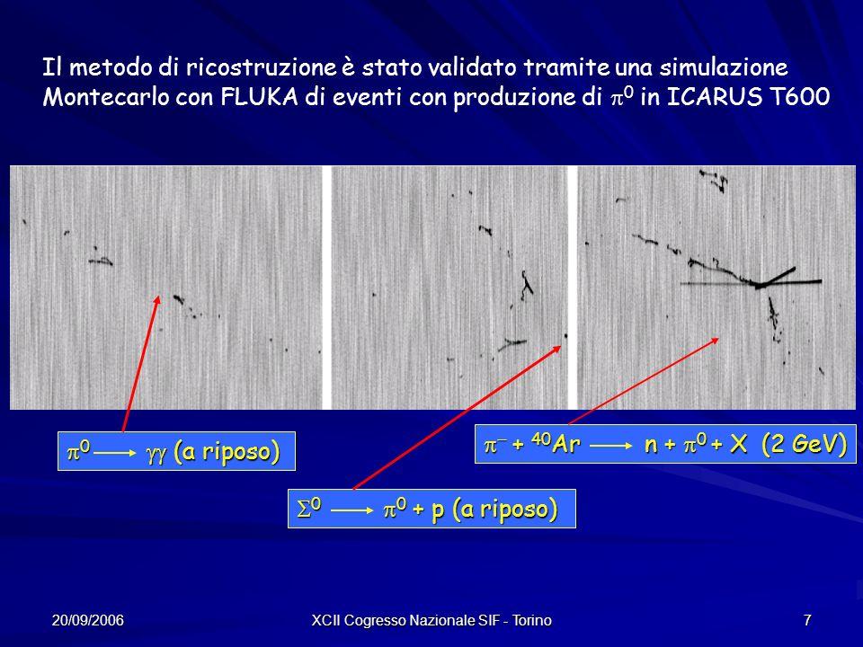 20/09/2006 XCII Cogresso Nazionale SIF - Torino 7 Il metodo di ricostruzione è stato validato tramite una simulazione Montecarlo con FLUKA di eventi c