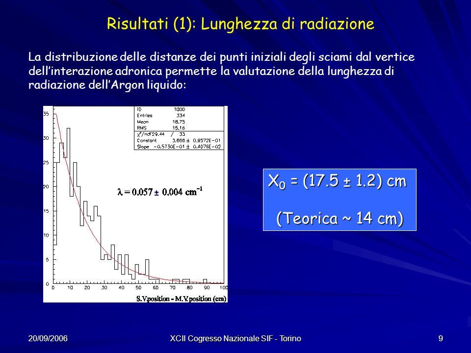 20/09/2006 XCII Cogresso Nazionale SIF - Torino 9 Risultati (1): Lunghezza di radiazione La distribuzione delle distanze dei punti iniziali degli scia
