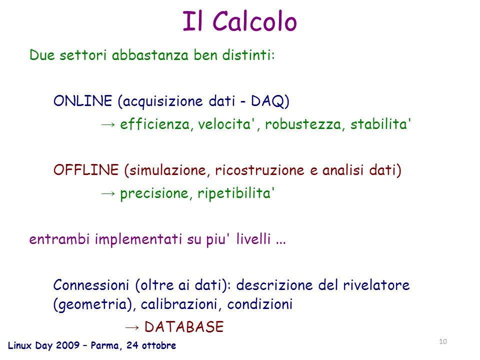 Linux Day 2009 – Parma, 24 ottobre 10 Il Calcolo Due settori abbastanza ben distinti: ONLINE (acquisizione dati - DAQ) efficienza, velocita , robustezza, stabilita OFFLINE (simulazione, ricostruzione e analisi dati) precisione, ripetibilita entrambi implementati su piu livelli...
