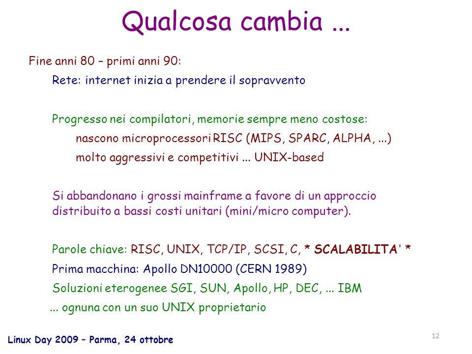 Linux Day 2009 – Parma, 24 ottobre 12 Qualcosa cambia...
