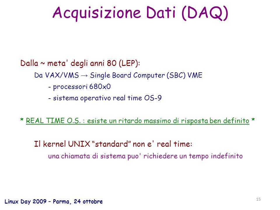 Linux Day 2009 – Parma, 24 ottobre 15 Acquisizione Dati (DAQ) Dalla ~ meta degli anni 80 (LEP): Da VAX/VMS Single Board Computer (SBC) VME - processori 680x0 - sistema operativo real time OS-9 * REAL TIME O.S.