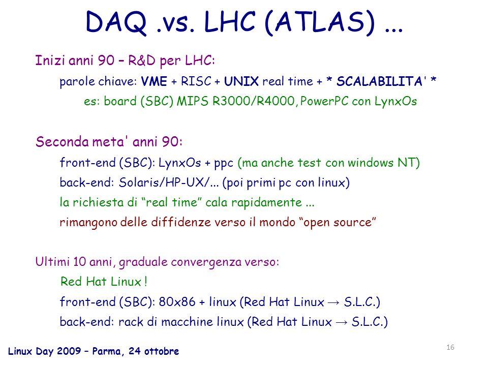 Linux Day 2009 – Parma, 24 ottobre 16 DAQ.vs. LHC (ATLAS)...