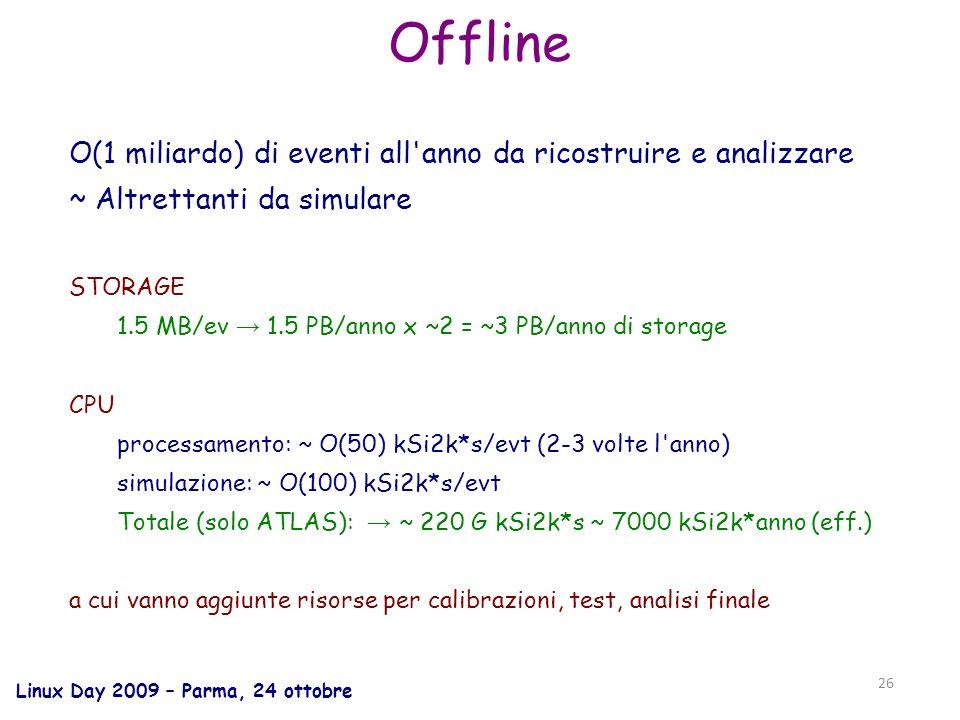 Linux Day 2009 – Parma, 24 ottobre 26 Offline O(1 miliardo) di eventi all anno da ricostruire e analizzare ~ Altrettanti da simulare STORAGE 1.5 MB/ev 1.5 PB/anno x ~2 = ~3 PB/anno di storage CPU processamento: ~ O(50) kSi2k*s/evt (2-3 volte l anno) simulazione: ~ O(100) kSi2k*s/evt Totale (solo ATLAS): ~ 220 G kSi2k*s ~ 7000 kSi2k*anno (eff.) a cui vanno aggiunte risorse per calibrazioni, test, analisi finale
