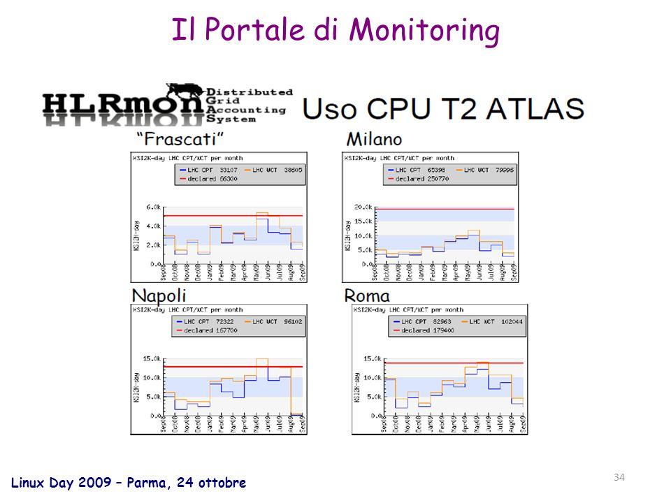 Linux Day 2009 – Parma, 24 ottobre 34 Il Portale di Monitoring