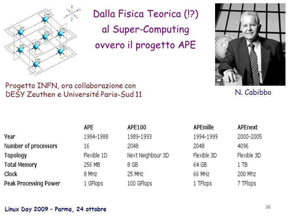 Linux Day 2009 – Parma, 24 ottobre 36 Dalla Fisica Teorica (! ) al Super-Computing ovvero il progetto APE N.