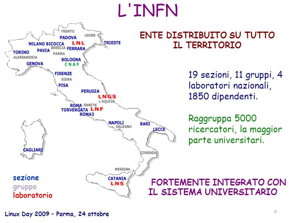 Linux Day 2009 – Parma, 24 ottobre 35 Conclusioni (1) Tutto quanto e sviluppato e gira su Scientific Linux Cern (SLC 4 / SLC 5) E open source Puo essere installato sul proprio laptop o desktop (ma non e che giri proprio al primo colpo...)