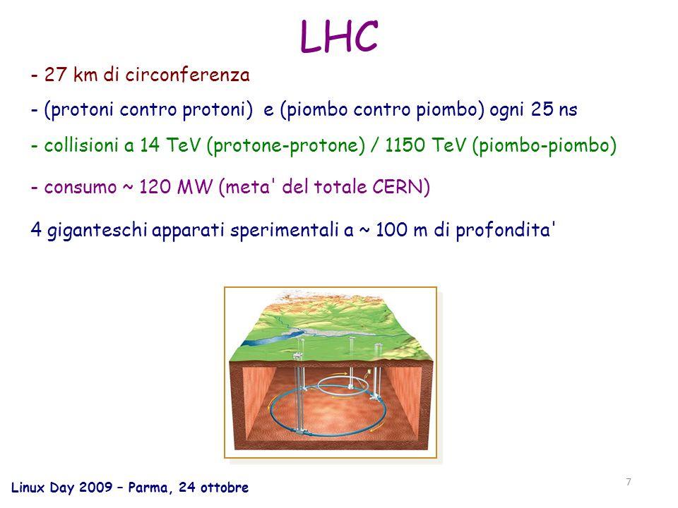 Linux Day 2009 – Parma, 24 ottobre 7 LHC - 27 km di circonferenza - (protoni contro protoni) e (piombo contro piombo) ogni 25 ns - collisioni a 14 TeV (protone-protone) / 1150 TeV (piombo-piombo) - consumo ~ 120 MW (meta del totale CERN) 4 giganteschi apparati sperimentali a ~ 100 m di profondita