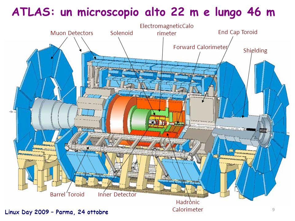 Linux Day 2009 – Parma, 24 ottobre 30 In Italia Tier-1: CNAF (Bologna) unico per tutti gli esperimenti LHC (e non solo) Tier-2: ~10 (Roma, Legnaro, Torino, Napoli, Catania, CNAF, Pisa, Milano) Investimento (ad oggi) ~ 30 M Euro (incluse infrastrutture CNAF) + molti anni uomo di sviluppo sw (anche grazie a finanziamenti europei)