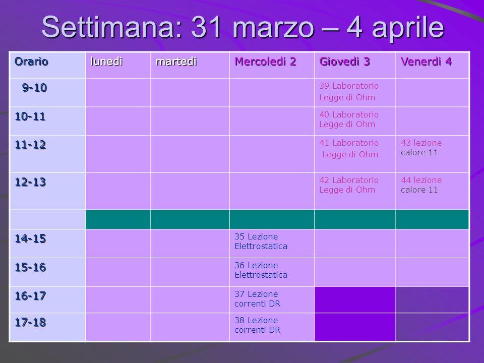 Settimana: 31 marzo – 4 aprile Orariolunedimartedi Mercoledi 2 Giovedi 3 Venerdi 4 9-10 9-10 39 Laboratorio Legge di Ohm 10-11 40 Laboratorio Legge di Ohm 11-12 41 Laboratorio Legge di Ohm 43 lezione calore 11 12-13 42 Laboratorio Legge di Ohm 44 lezione calore 11 14-15 35 Lezione Elettrostatica 15-16 36 Lezione Elettrostatica 16-17 37 Lezione correnti DR 17-18 38 Lezione correnti DR