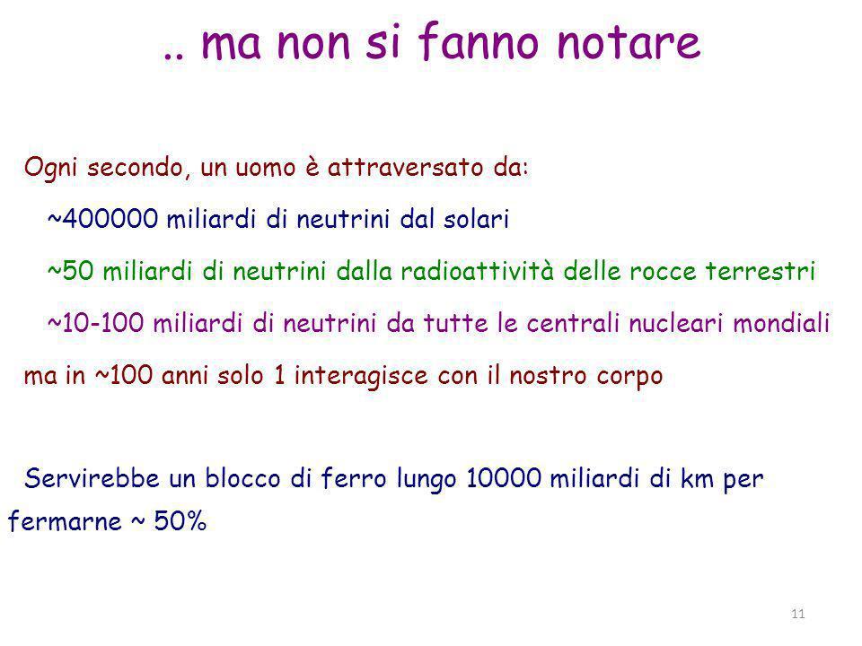 Parma, 19 novembre 2011 11.. ma non si fanno notare Ogni secondo, un uomo è attraversato da: ~400000 miliardi di neutrini dal solari ~50 miliardi di n