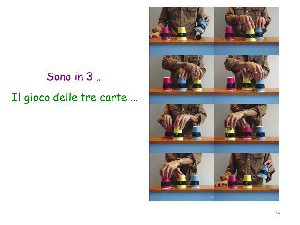 Parma, 19 novembre 2011 15 Sono in 3 … Il gioco delle tre carte...