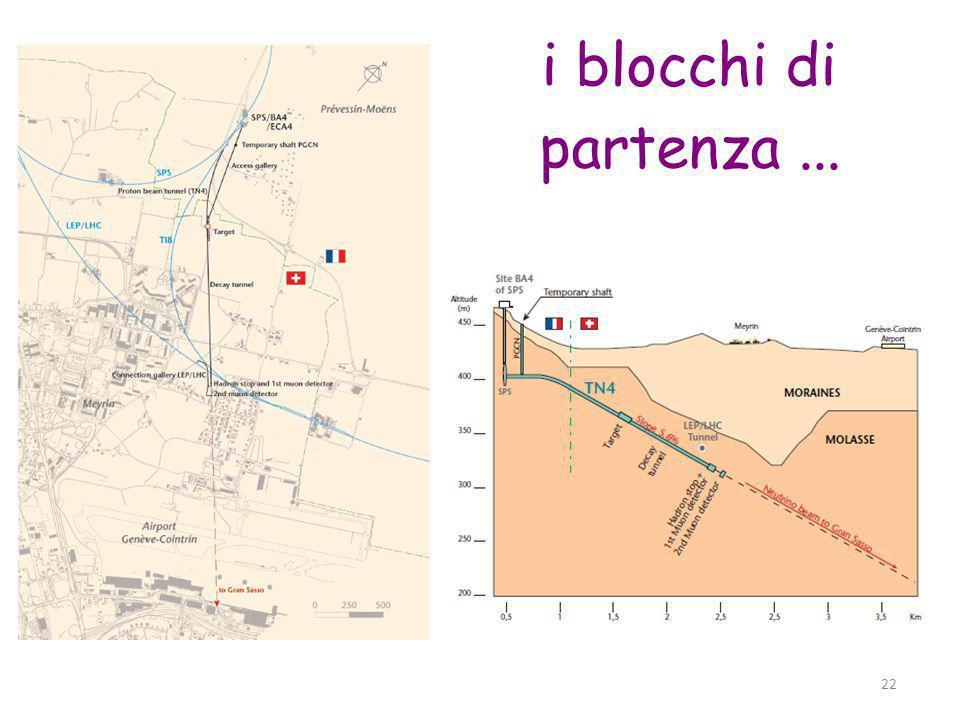 Parma, 19 novembre 2011 22 i blocchi di partenza...
