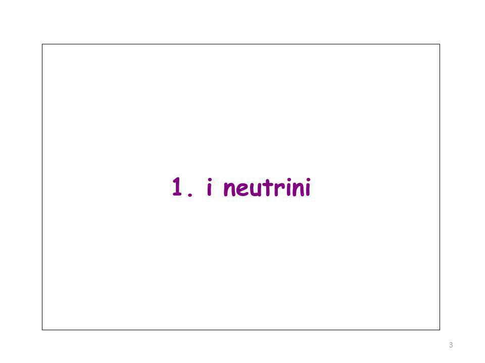 Parma, 19 novembre 2011 4 4 i Neutrini