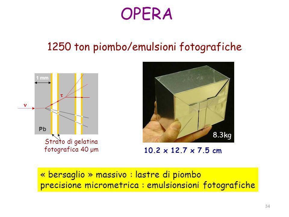 34 OPERA 1250 ton piombo/emulsioni fotografiche 8.3kg 10.2 x 12.7 x 7.5 cm Pb Strato di gelatina fotografica 40 μm 1 mm « bersaglio » massivo : lastre di piombo precisione micrometrica : emulsionsioni fotografiche