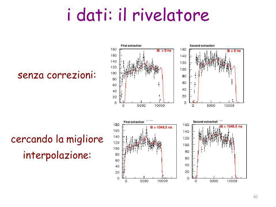 Parma, 19 novembre 2011 40 i dati: il rivelatore senza correzioni: cercando la migliore interpolazione: