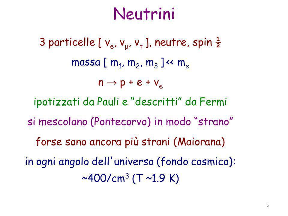 Parma, 19 novembre 2011 5 5 Neutrini 3 particelle [ ν e, ν μ, ν τ ], neutre, spin ½ massa [ m 1, m 2, m 3 ] << m e n p + e + ν e ipotizzati da Pauli e descritti da Fermi si mescolano (Pontecorvo) in modo strano forse sono ancora più strani (Maiorana) in ogni angolo dell universo (fondo cosmico): ~400/cm 3 (T ~1.9 K)