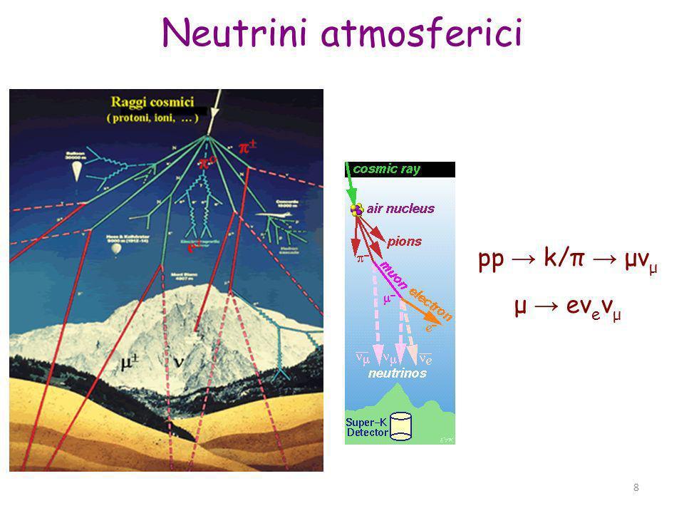 Parma, 19 novembre 2011 39 i dati: il fascio 2 pacchetti di protoni di 10.5 μs a distanza di 50 ms sottostrutture dovute a PS e SPS da una singola estrazione: 0 o 1 interazione !