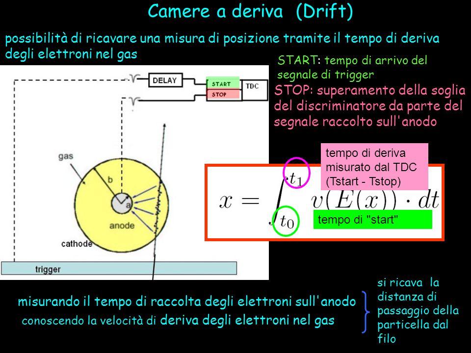 Camere a deriva (Drift) conoscendo la velocità di deriva degli elettroni nel gas misurando il tempo di raccolta degli elettroni sull'anodo si ricava l