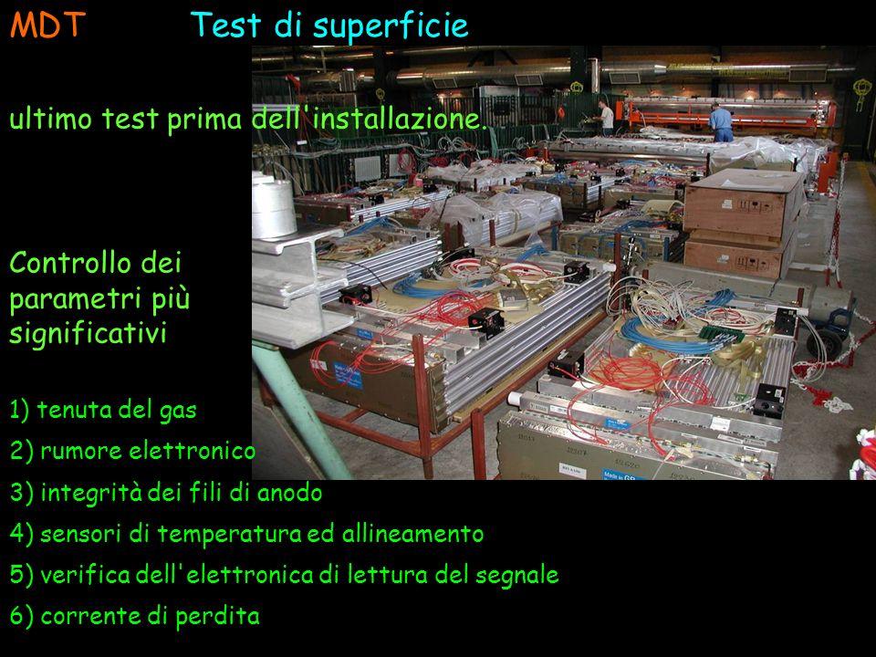 MDT Test di superficie Controllo dei parametri più significativi 1) tenuta del gas 2) rumore elettronico 3) integrità dei fili di anodo ultimo test pr
