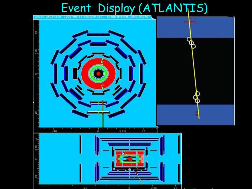 Event Display (ATLANTIS)