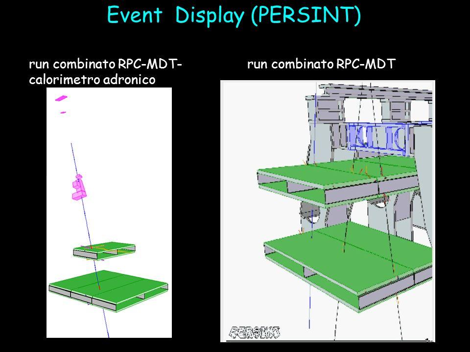 run combinato RPC-MDTrun combinato RPC-MDT- calorimetro adronico Event Display (PERSINT)