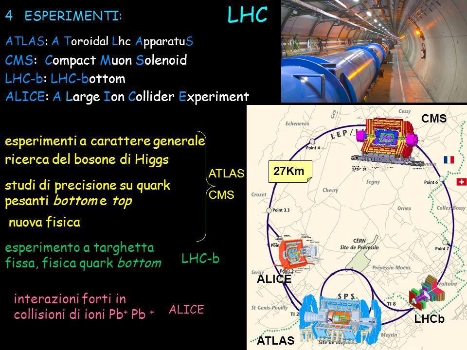 27Km ATLAS ALICE LHCb CMS LHC esperimento a targhetta fissa, fisica quark bottom LHC-b interazioni forti in collisioni di ioni Pb + Pb + ALICE 4 ESPER