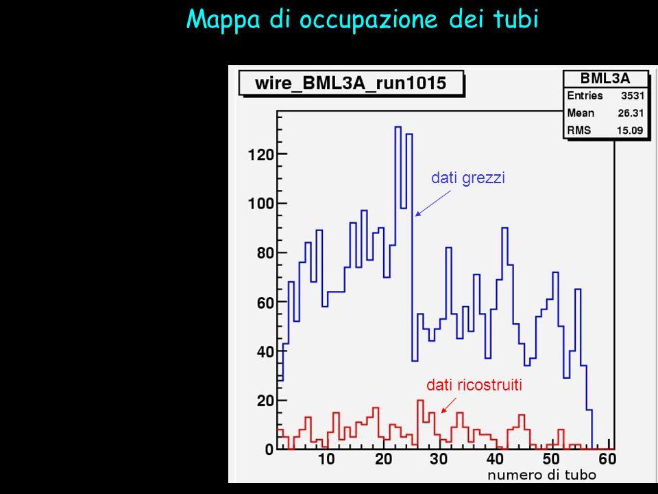 Mappa di occupazione dei tubi dati grezzi dati ricostruiti
