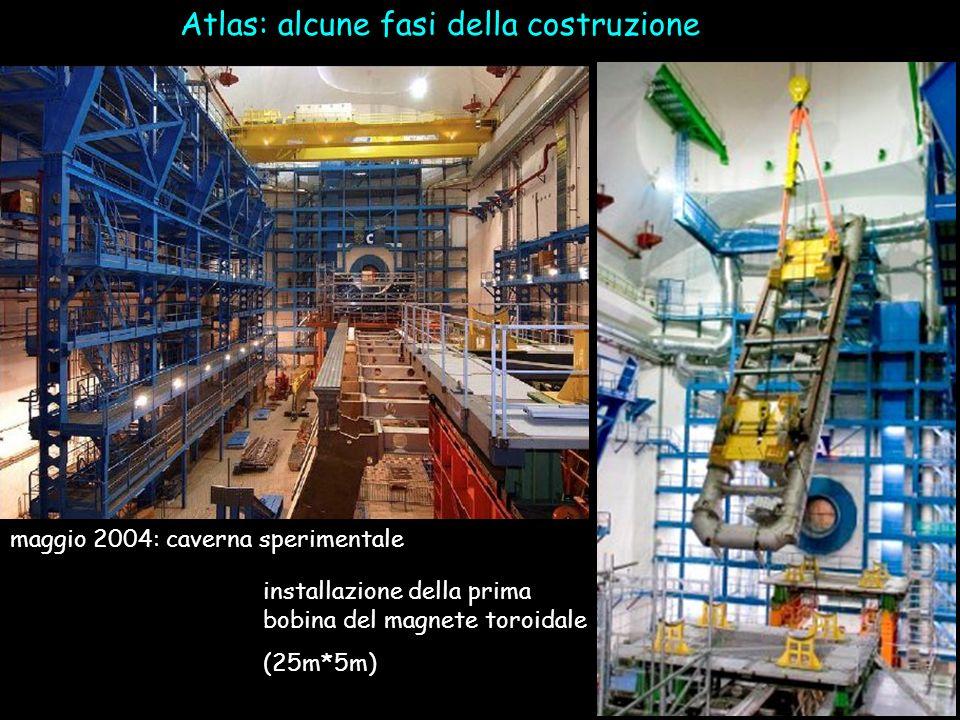 Atlas: alcune fasi della costruzione maggio 2004: caverna sperimentale installazione della prima bobina del magnete toroidale (25m*5m)